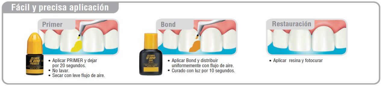 CLEARFIL SE BOND MEXICO KURARAY