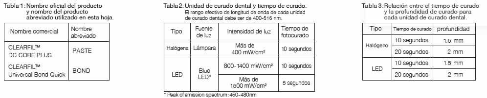 DUAL CORE CLEARFIL VALORES DE LUZ DE LAMPARA