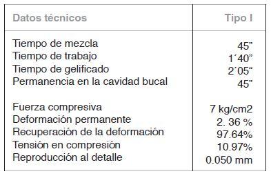 FICHA TECNICA MAX PRINT CHROMATIC